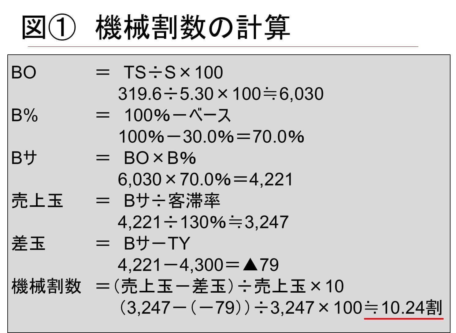 機械割数の計算
