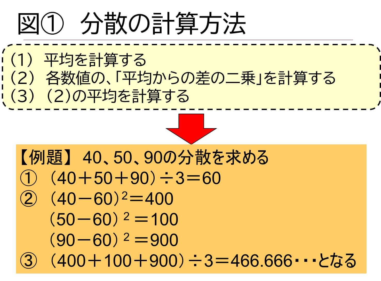 分散の計算方法